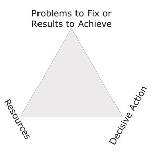 Opportunity Triangle